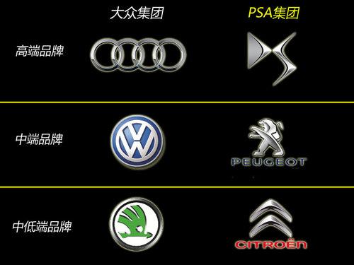 雪铁龙的品牌标志是有什么含义