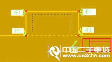 科目二侧方位停车步骤解析
