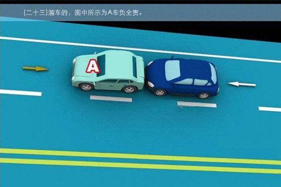 违规操作的交通事故责任认定标准