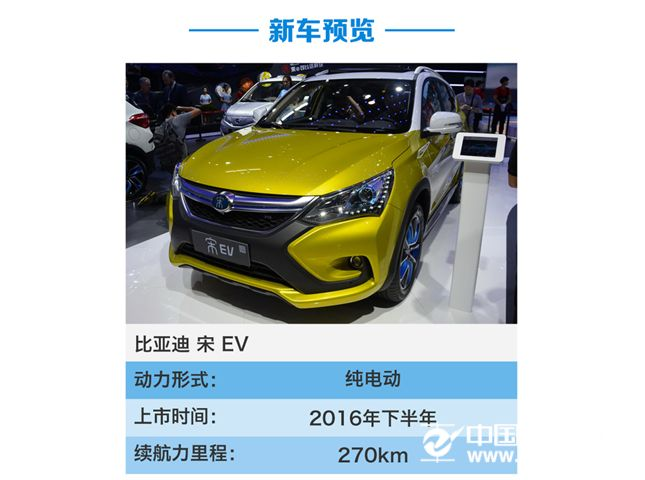 有望在今年下半年上市的新能源汽车