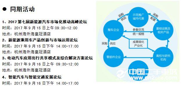 2017年第七届中国(杭州)国际新能源汽车产业展览会