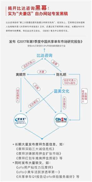 """自媒体""""磐石之心""""王斌被起诉 自媒体做成了黑公关?"""