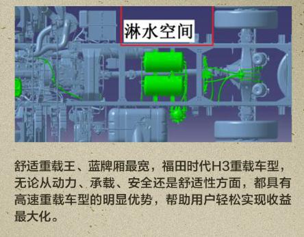 蓝牌重载王 舒适厢最宽——福田时代H3重载车型