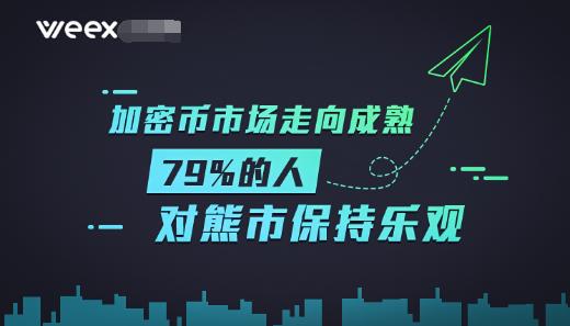 79%的人对熊市保持乐观