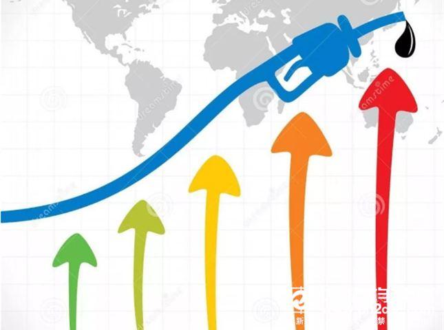 国际油价上涨2% 美国打压伊朗产油导致
