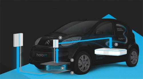 英国电动汽车将推行感应式无线充电垫 效果好不