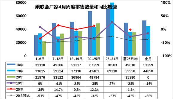 2020名车价格排行榜_2020年4月汽车销售数据目前市场上升行情缓慢恢复