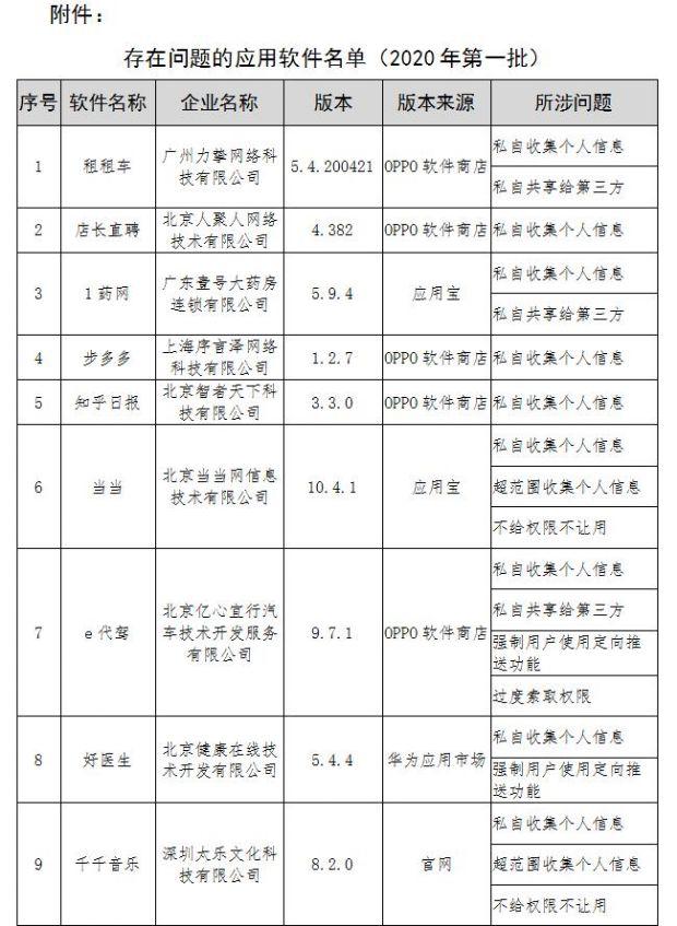 16款违规租车代驾软件 相关部门提醒小心隐私泄露