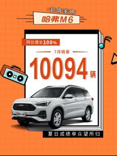 """《【天富娱乐注册app】1-7月销量超7万,哈弗M6站稳6-8万级家用SUV市场""""C位""""》"""