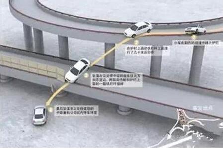 汽车保险:汽车借人事故谁承担 汽车保险赔不赔?