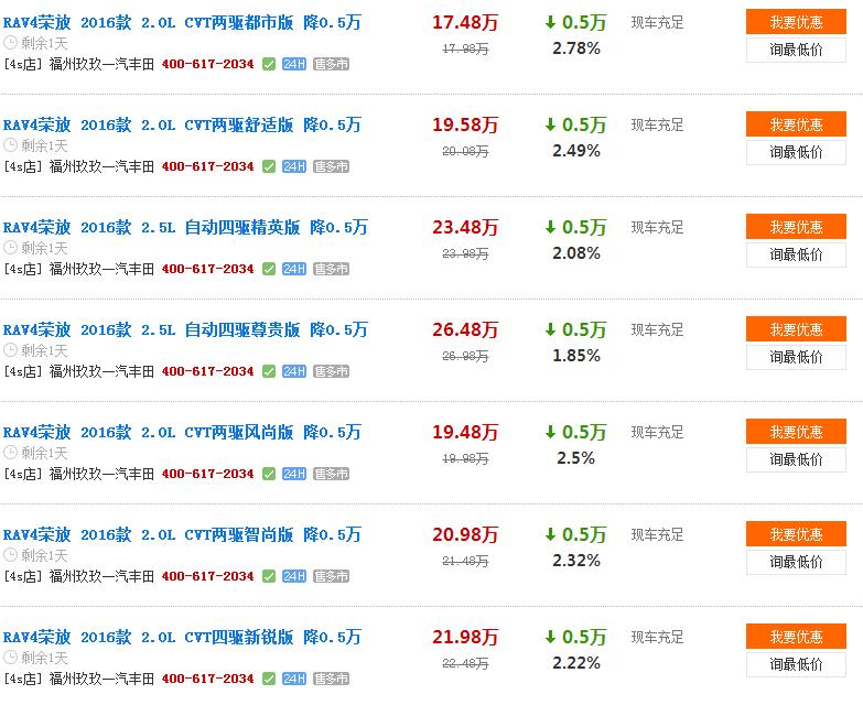 福州丰田荣放RAV4优惠信息 RAV4优惠信息