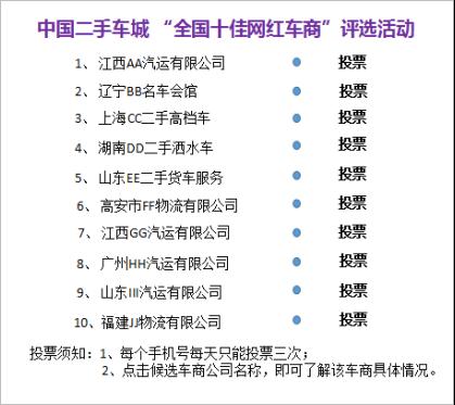 """中国二手车城""""全国十佳网红车商""""评选活动开锣啦!"""
