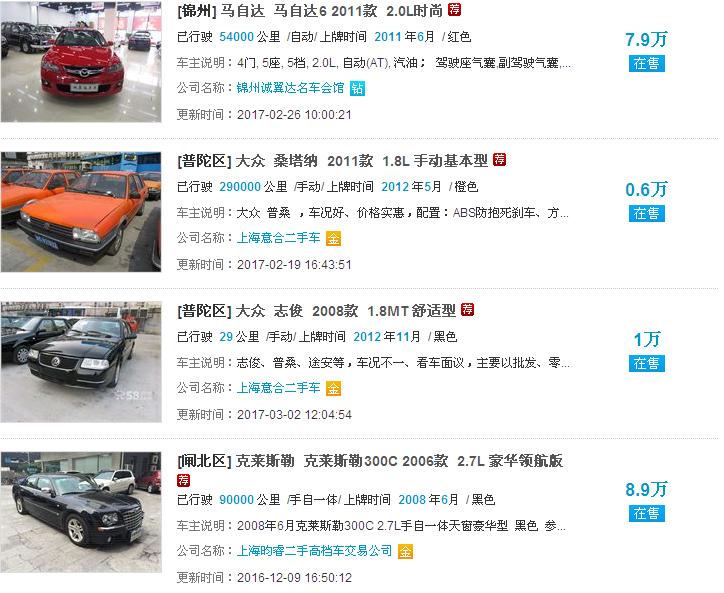 中国二手车城分享怎么发布二手车信息提高成交率