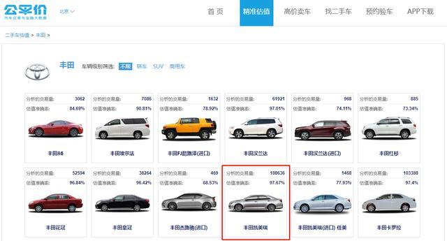 大搜车新广告名不副实 产品服务体验糟糕