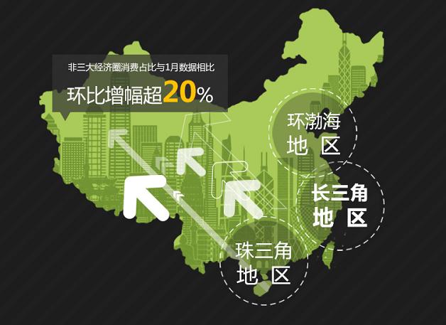 瓜子二手车Q1消费大数据:春节期间二手车消费向低线城市转移