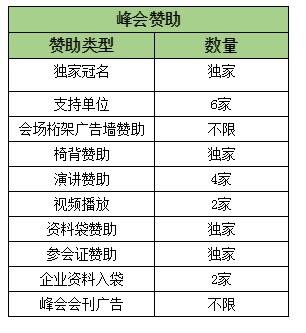 第二届亚洲动力电池与储能技术峰会(第二轮通知)