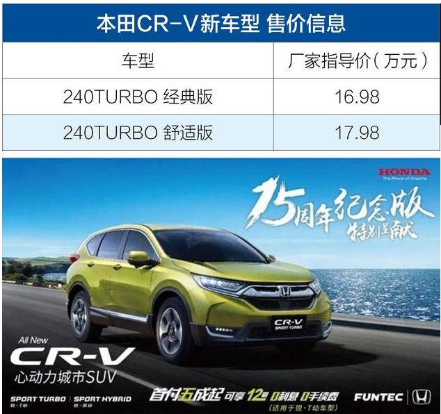 售16.98-17.98万元   东风本田CR-V十五周年纪念版上市