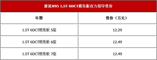 捷途X95攬岳版新車報價及圖片 已經對外銷售