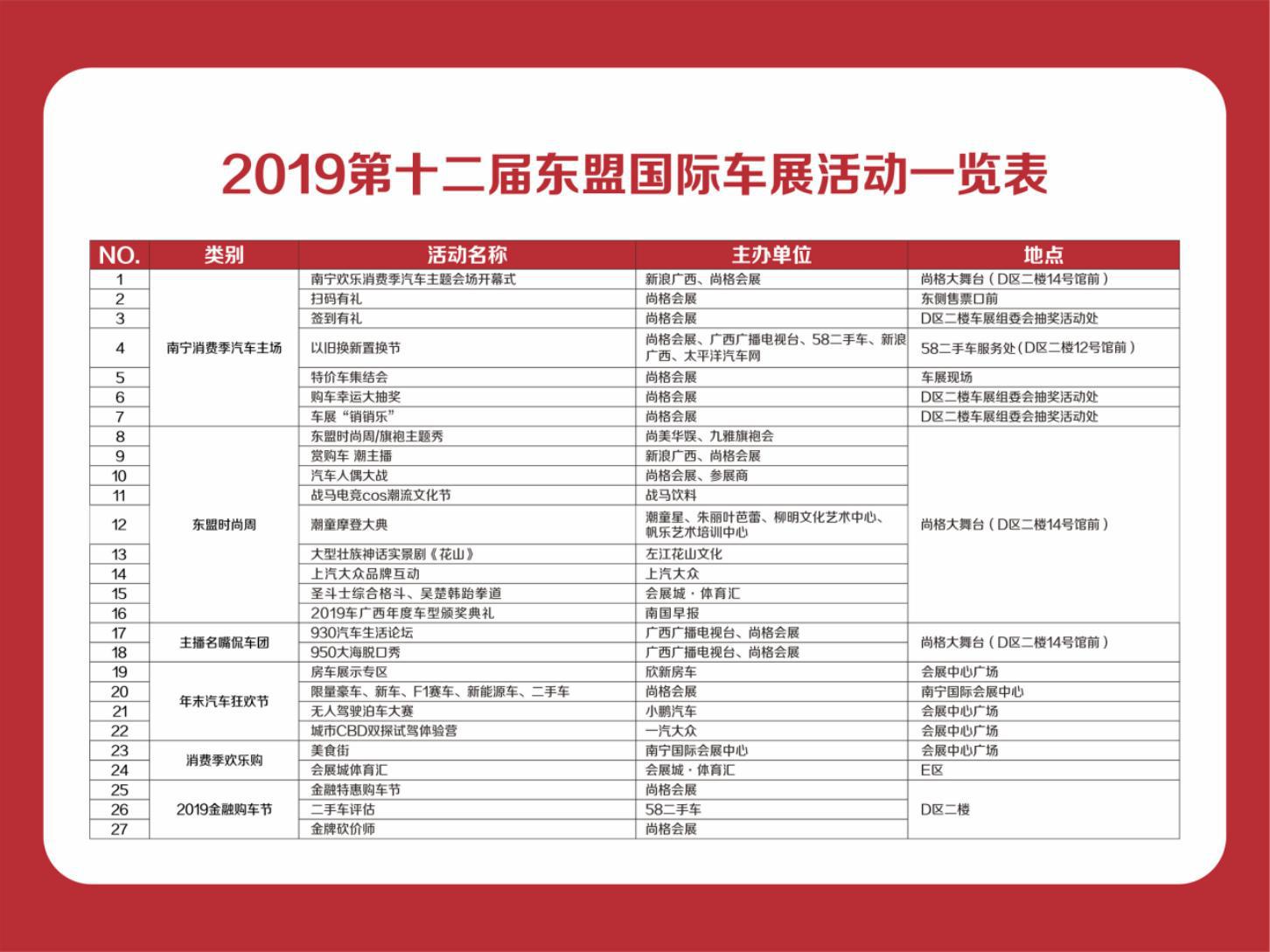 2019东盟国际车展收藏级