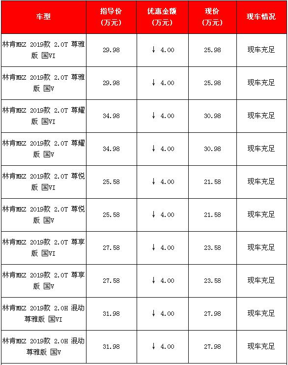 2019款林肯MKZ在北京有10款车型降价4万元