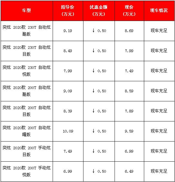 2020款东风风神奕炫全国优惠五千元 有8款可选