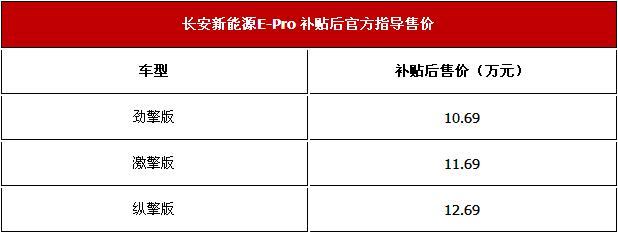 电动车长安E-Pro国内销售