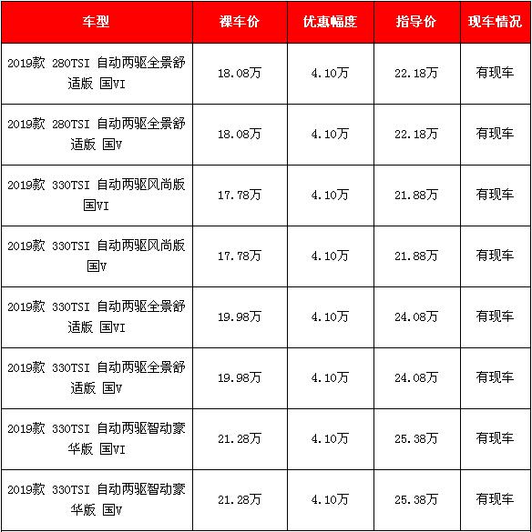 北京2019款大众途观L降价4.1万 8款车型可选