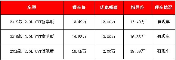 2019款日产逍客新车降价 北京购车让利2万元