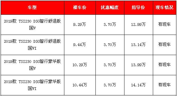 2019款斯柯达明锐新车降价 4款现车足降价3.7万元