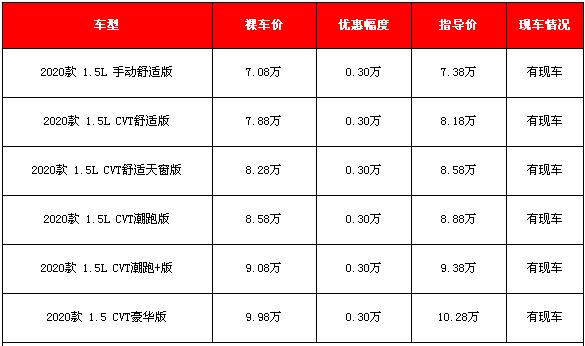 2020款本田飞度新车降价促销 6款选择让利3千元