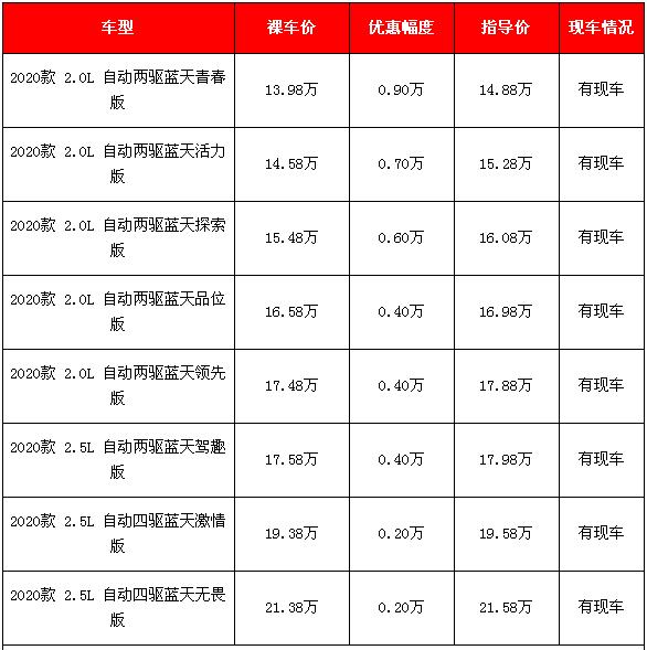 2020款马自达CX-4新车降价促销 车足降价2千到9千元