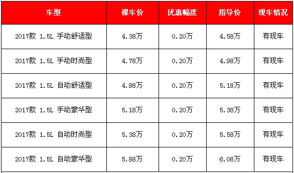 2017款宝骏310在北京降价促销 6款选择降价2千元