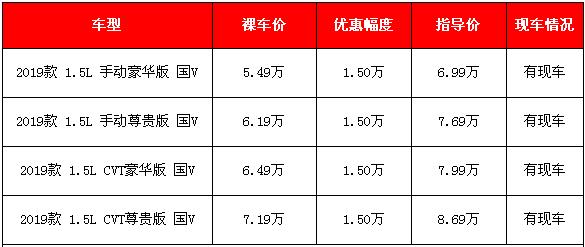 2019款绅宝D50<a href='http://news.cn2che.com/html/list_7_1.html' target='_blank'>新车降价</a>