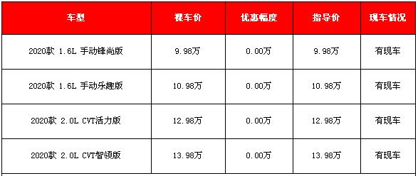2020款广汽三菱劲炫ASX新车报价 4款报价情况展示