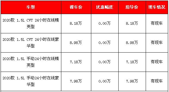 宝骏RS-3新车开售 报价实惠7.18万元起步