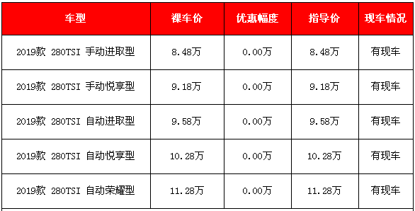 2019款捷达VS5汽车报价公布 最高报价11.28万元