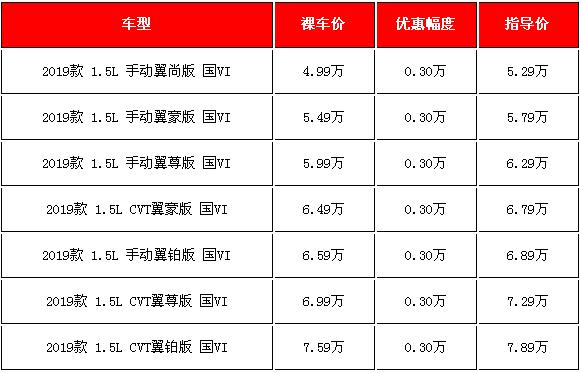 2019款东南A5翼舞新车降价 7款选择优惠3千元