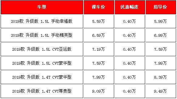 2019款吉利远景S1升级版优惠4千元 重庆地区有现车