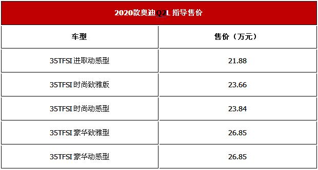 全新奥迪Q2L对外预售 新车报价是多少?