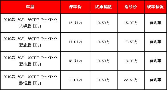 《【天富登陆app】2019款标致508新车报价 购车优惠5千元》