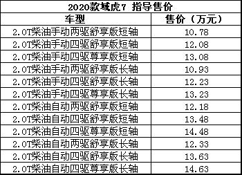 《【天富平台注册app】2020款江铃域虎7亮相 新车报价及图片展示》