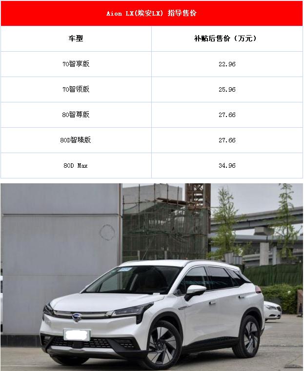 《【天富平台网页版】2020款埃安LX新车展示 推出5款配置车型》