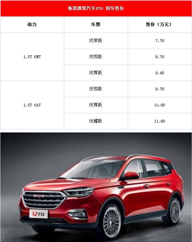 2021款潍柴汽车U70亮相 新车报价及图片展示